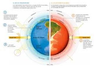 Para la ONU, el hombre es el responsable del cambio climático