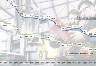 Informe de la SRT: volvió a bajar el índice de accidentes laborales