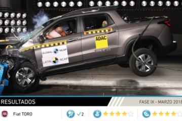Seguridad en los autos: Toro irrumpe en el mercado con cuatro estrellas para adultos y niños