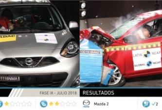 Últimos resultados de Latin NCAP: Una estrella para Nissan March mientras que Mazda debuta con dos estrellas de adultos y potencial para mejorar