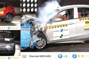 Últimos resultados de Latin NCAP: Seat alcanza calificación máxima con dos modelos mientras que el nuevo Aveo muestra pequeña mejoría