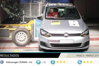 Seguridad en los autos: Último resultado de Latin NCAP: tres estrellas para Volkswagen Suran/Fox
