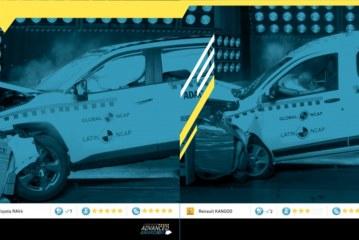Últimos resultados de Latin NCAP: Rav 4 deslumbra con cinco estrellas mientras que Kangoo obtiene resultado débil de tres estrellas